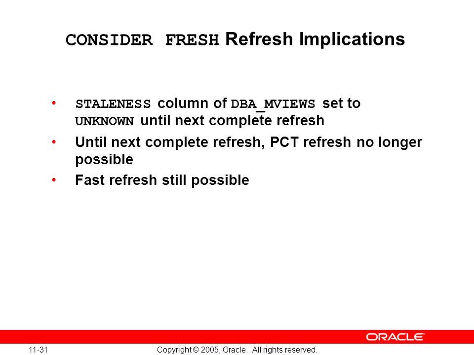 CONSIDER FRESH Refresh Implications