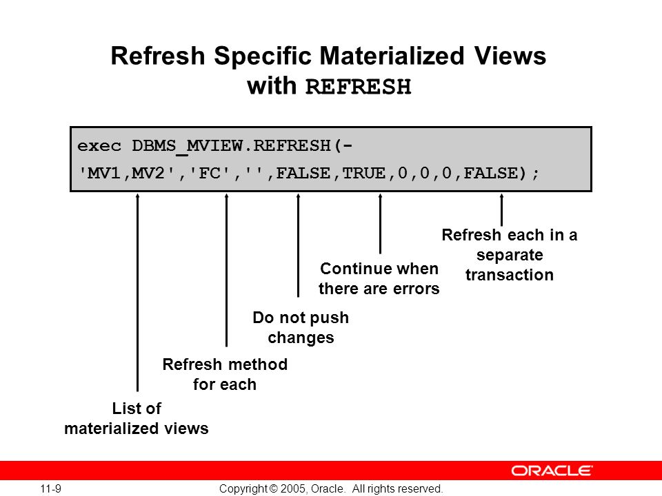 Refresh Specific Materialized Views with REFRESH