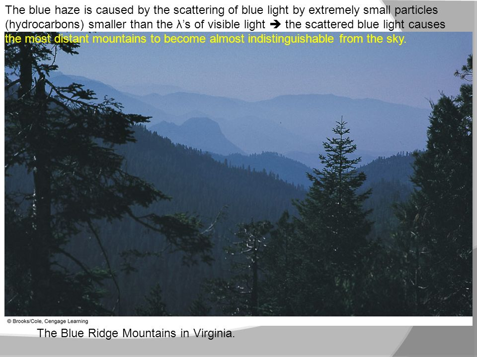 The Blue Ridge Mountains in Virginia.