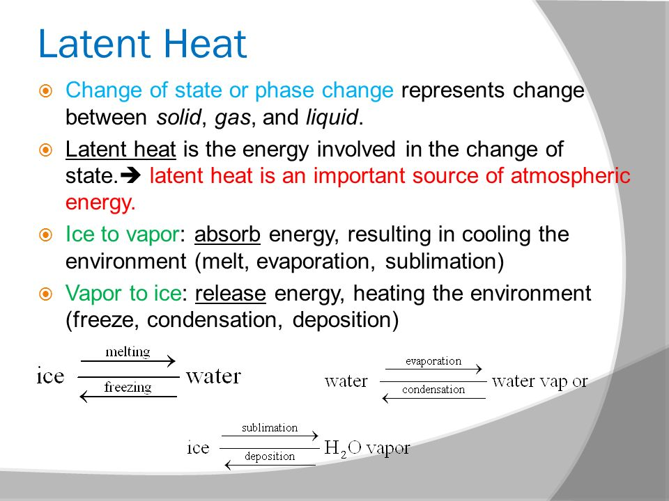 Latent Heat Change of state or phase change represents change between solid, gas, and liquid.