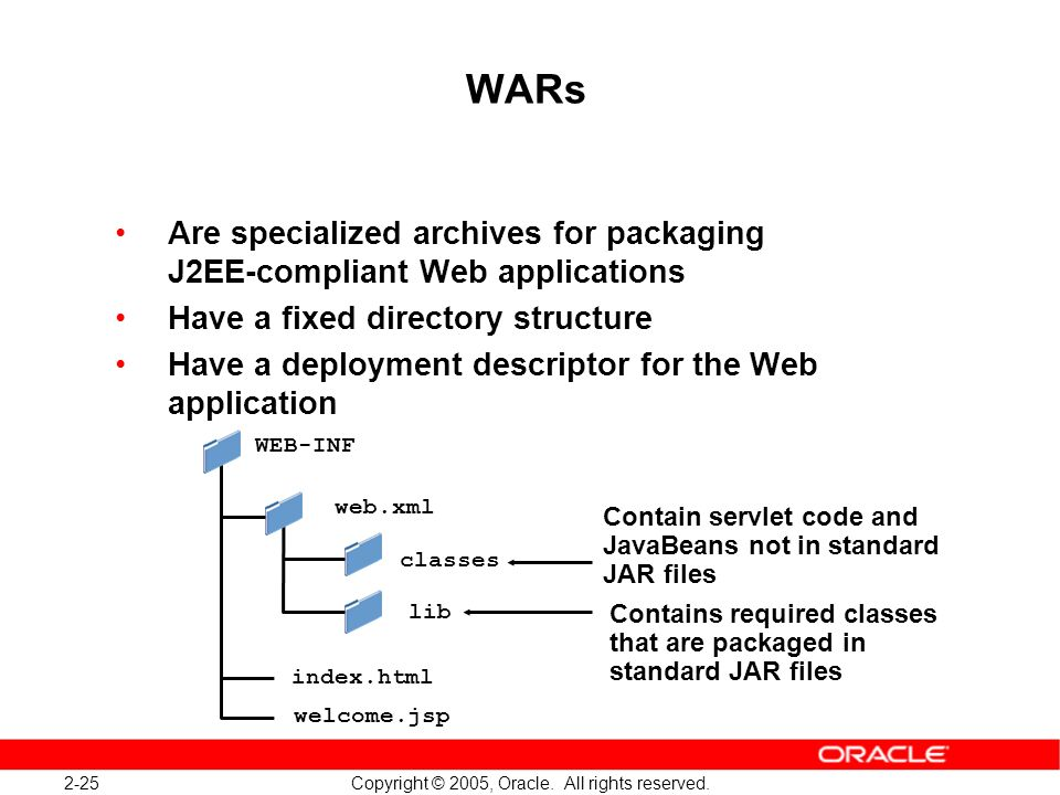 WARs Are specialized archives for packaging J2EE-compliant Web applications. Have a fixed directory structure.