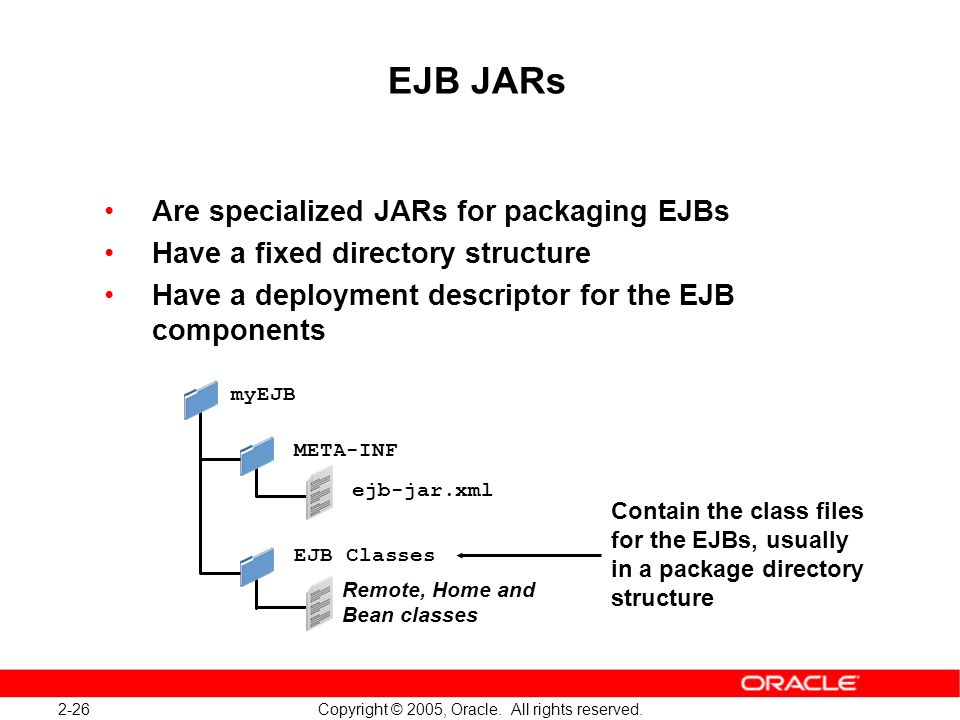 EJB JARs Are specialized JARs for packaging EJBs