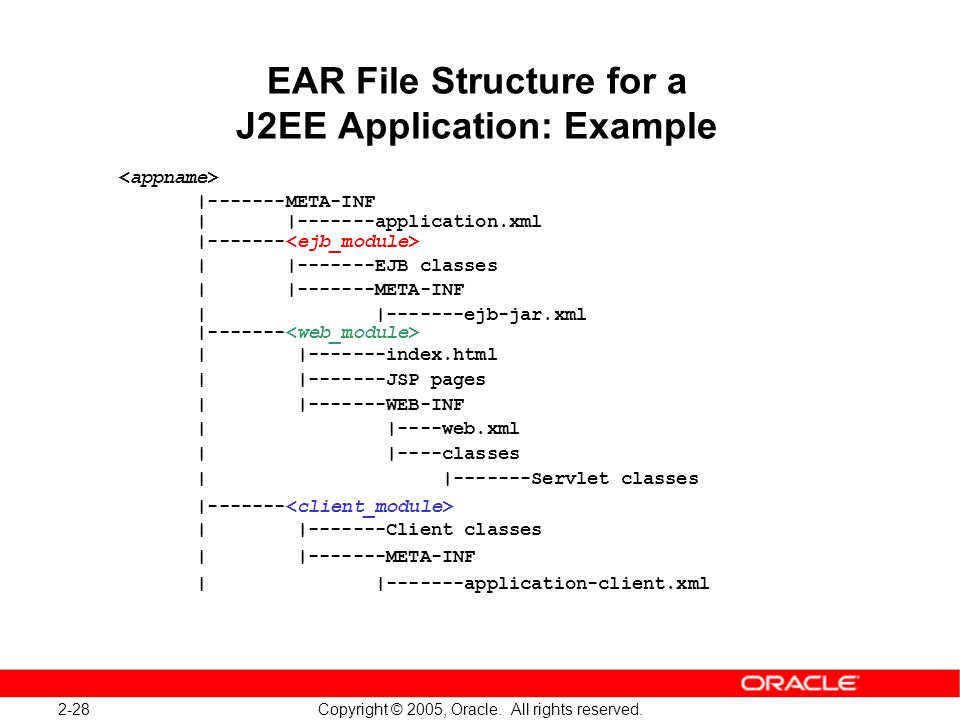 EAR File Structure for a J2EE Application: Example