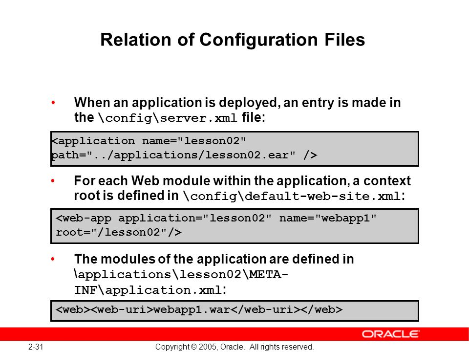 Relation of Configuration Files