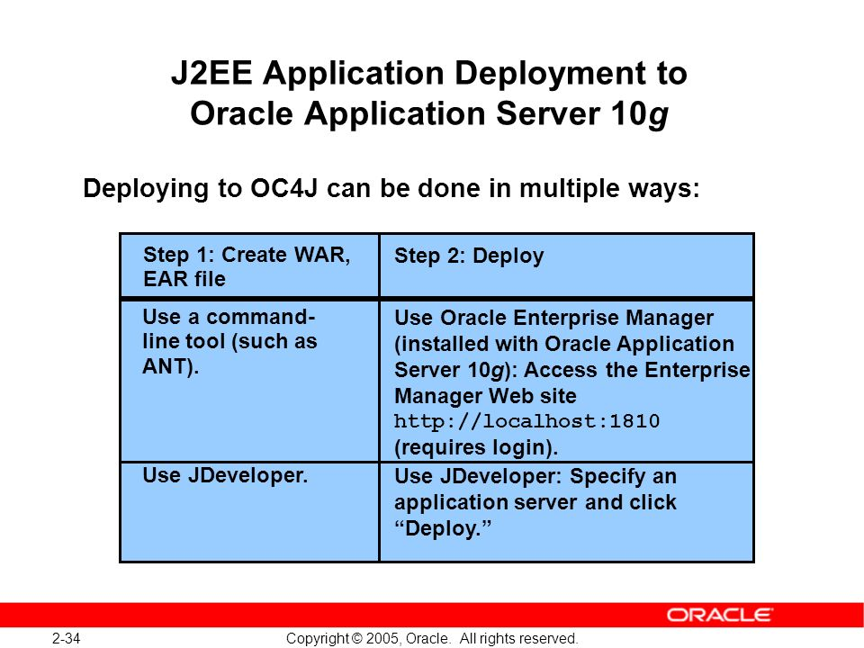 J2EE Application Deployment to Oracle Application Server 10g