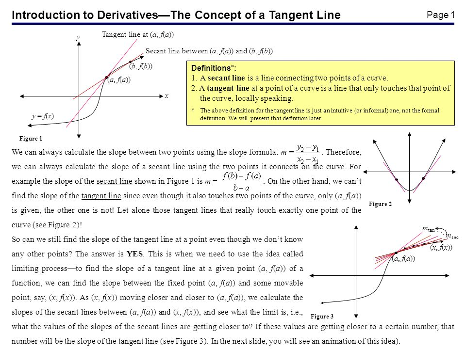 Introduction to Derivatives—The Concept of a Tangent Line