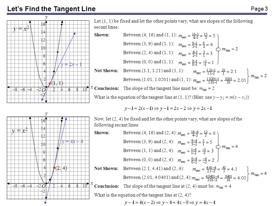Let's Find the Tangent Line
