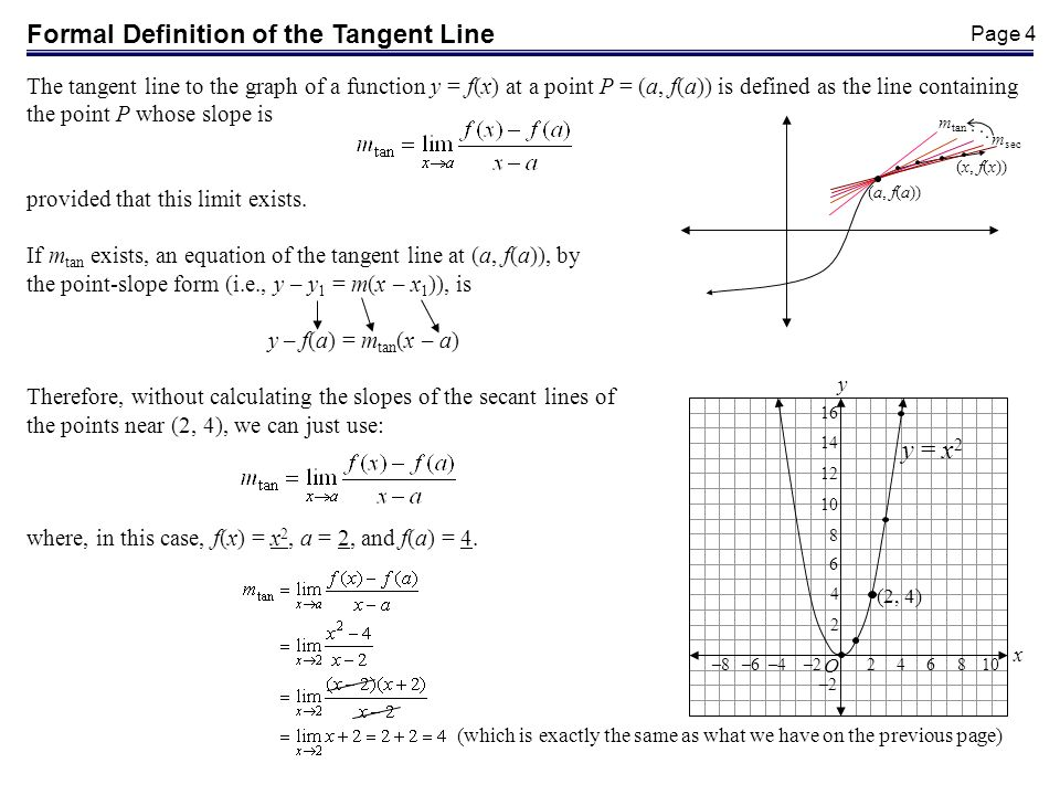 Formal Definition of the Tangent Line