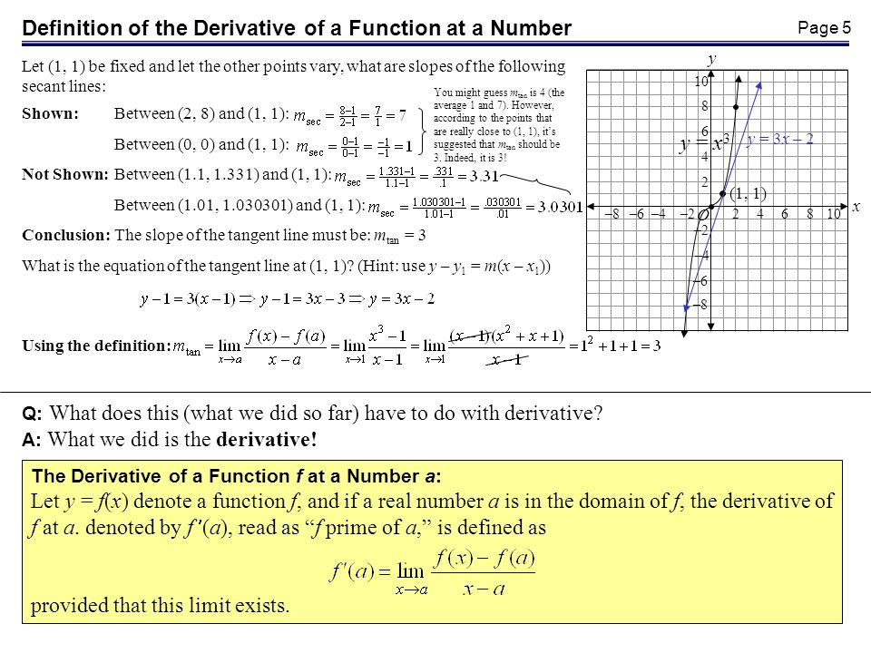 Definition of the Derivative of a Function at a Number