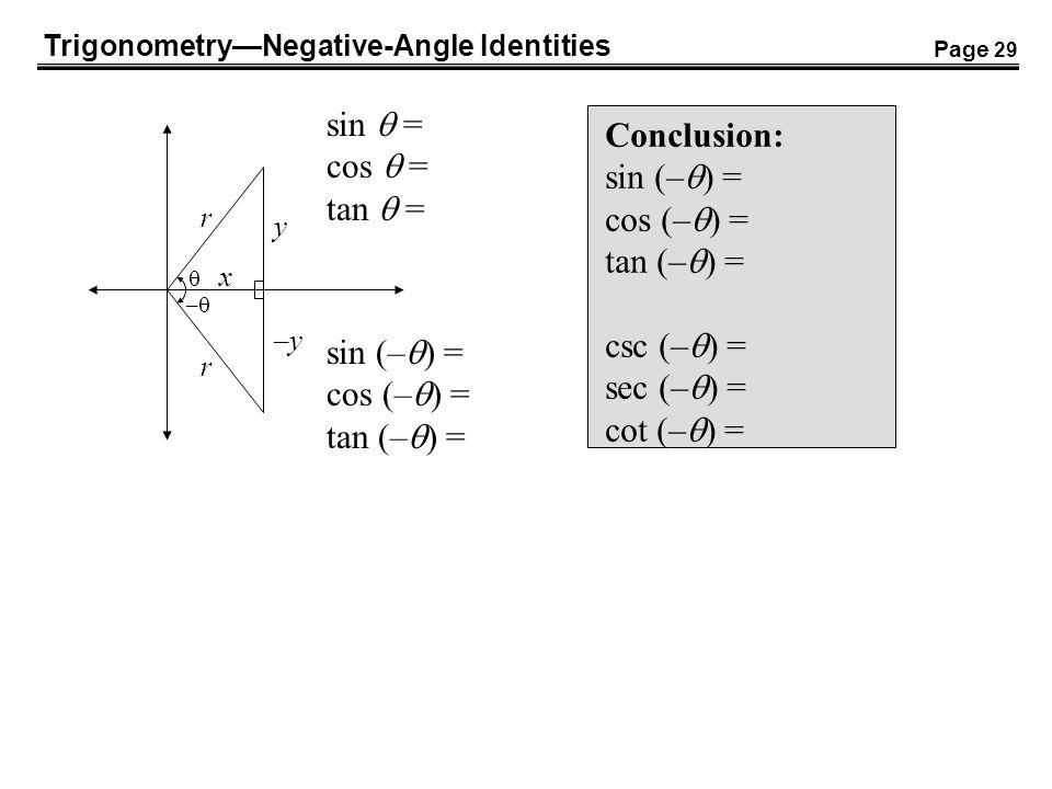 sin  = Conclusion: cos  = sin (–) = tan  = cos (–) = tan (–) =