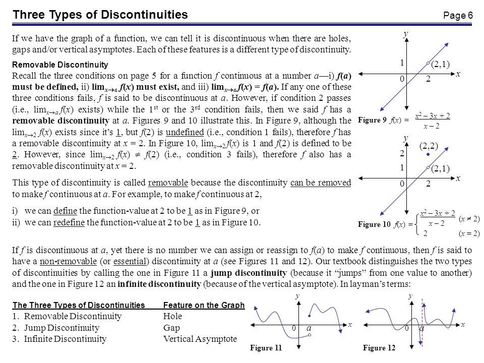 Three Types of Discontinuities