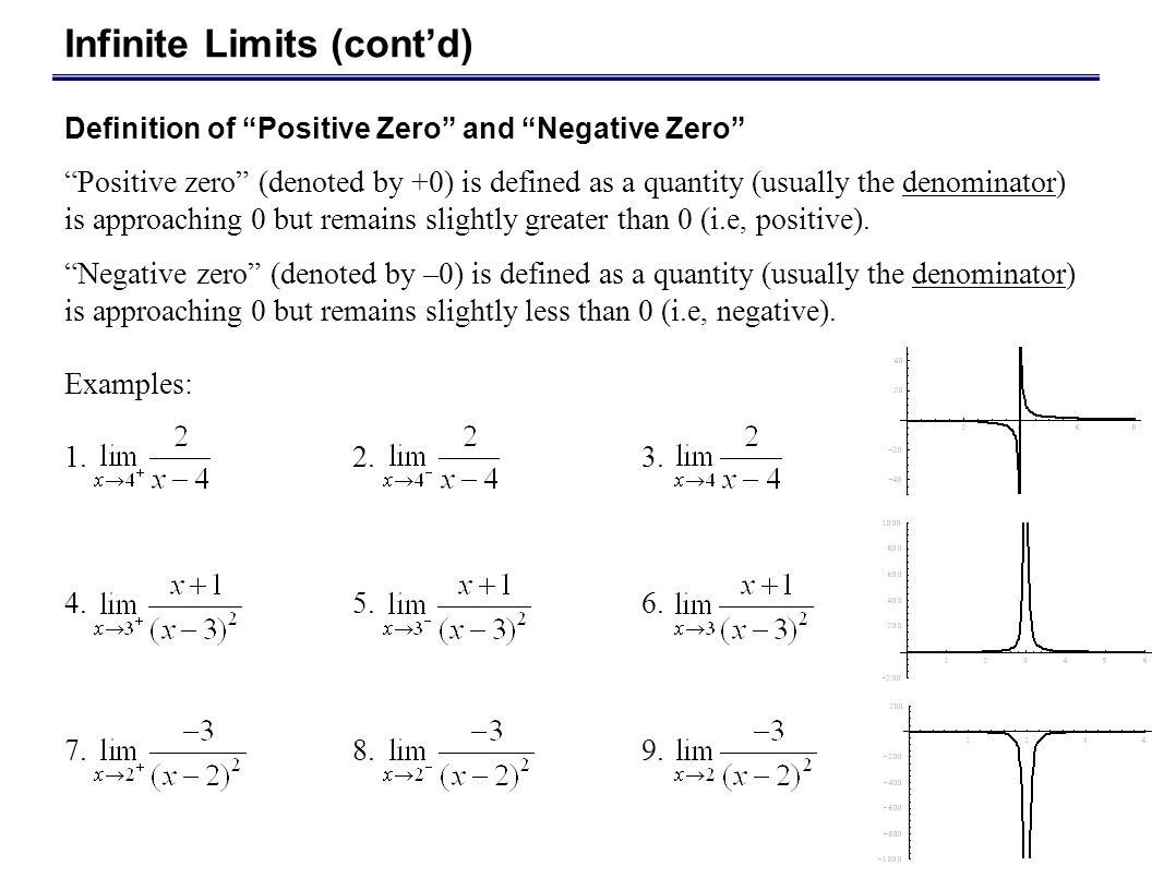 Infinite Limits (cont'd)