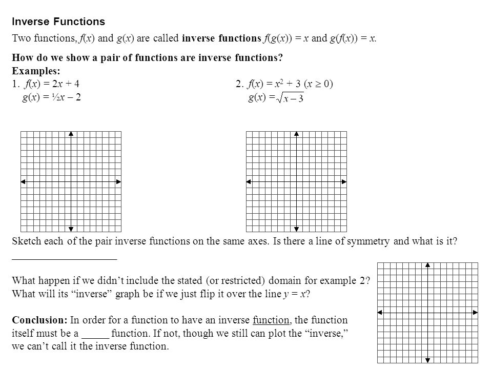 Inverse Functions Two functions, f(x) and g(x) are called inverse functions f(g(x)) = x and g(f(x)) = x.