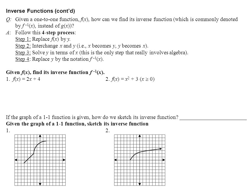 Inverse Functions (cont'd)