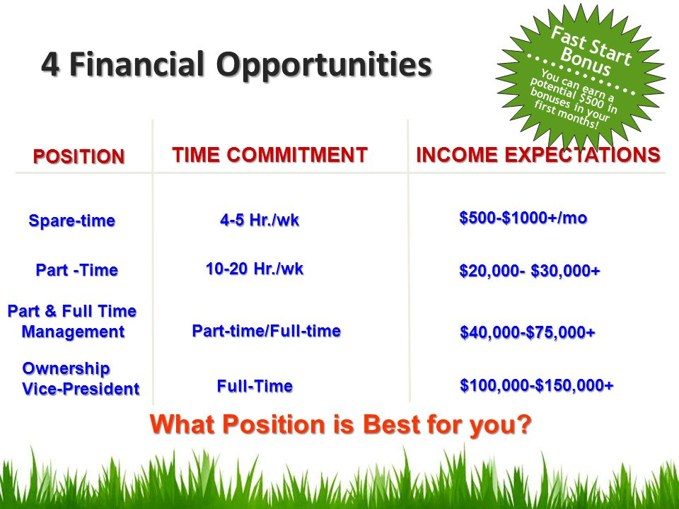 4 Financial Opportunities