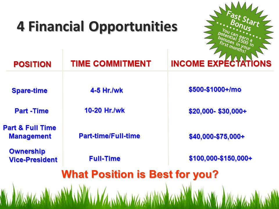 4 Financial Opportunities