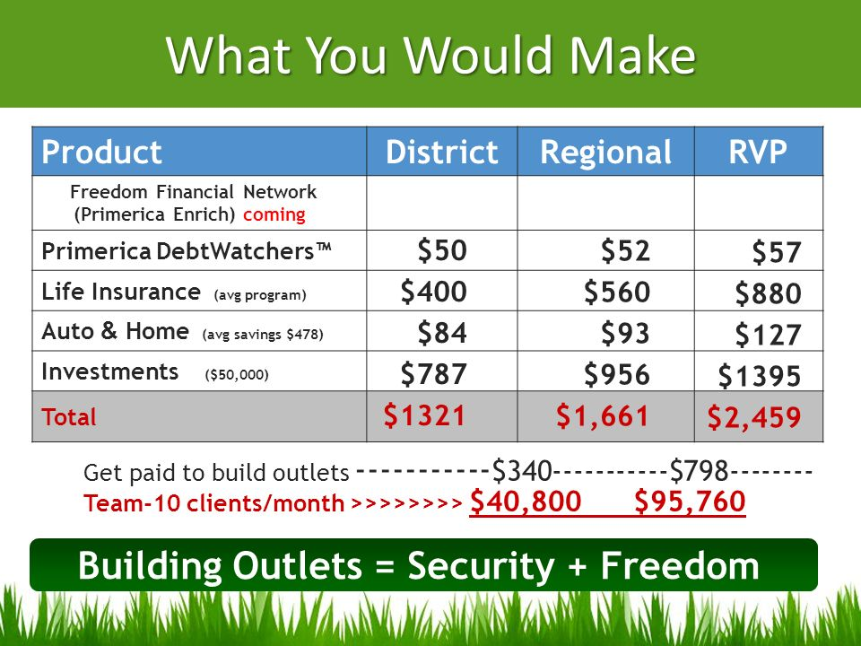 Building Outlets = Security + Freedom