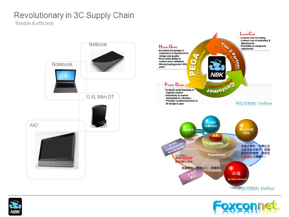 Revolutionary in 3C Supply Chain