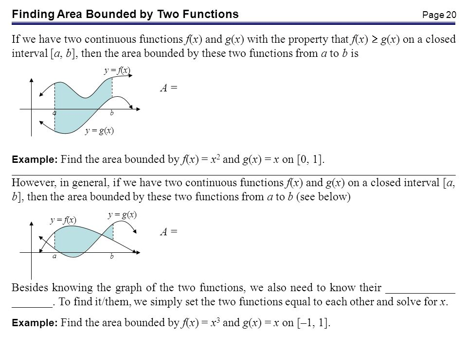 Finding Area Bounded by Two Functions