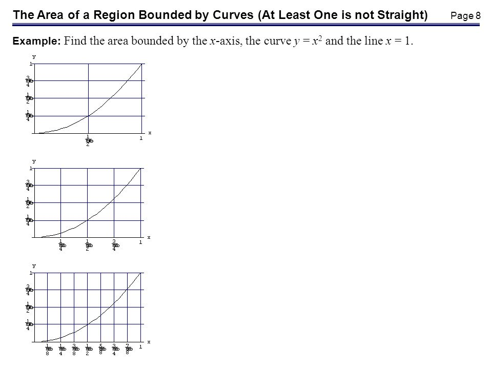 The Area of a Region Bounded by Curves (At Least One is not Straight)