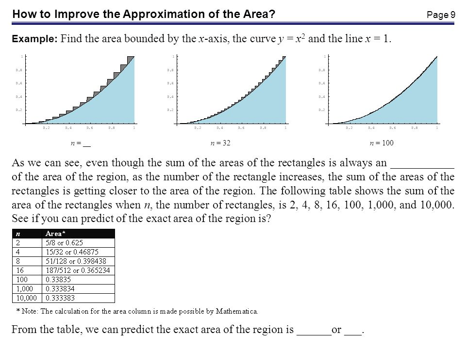 How to Improve the Approximation of the Area