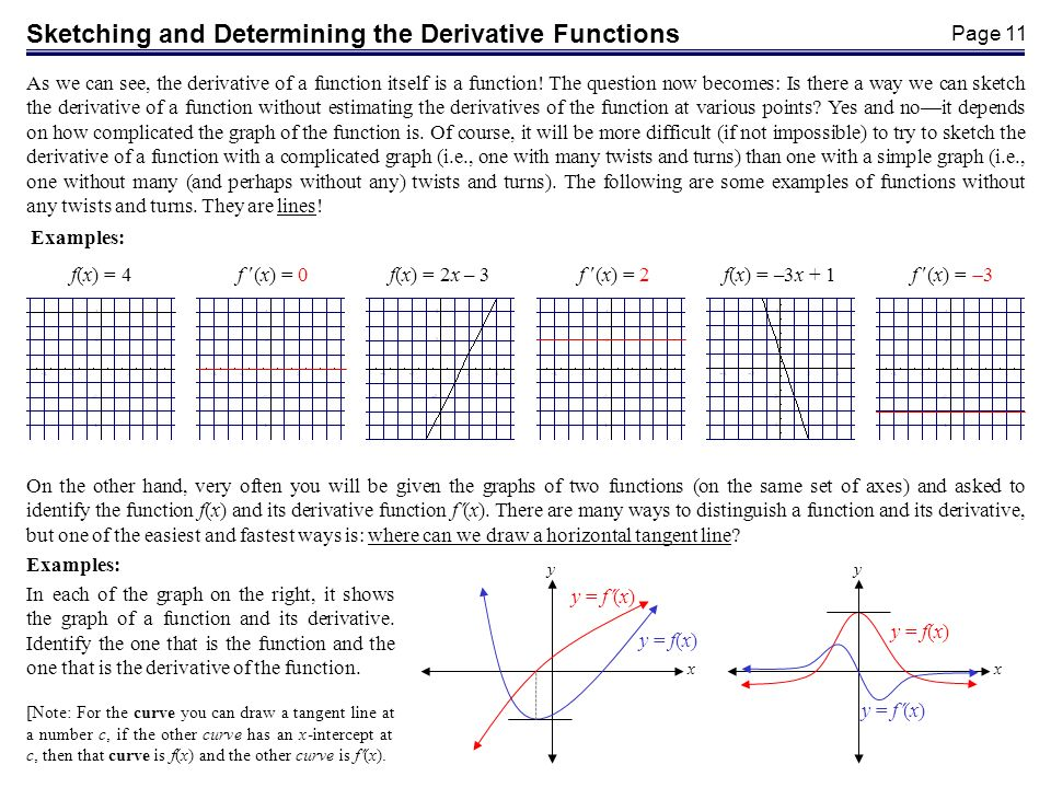 Finding the Derivative of a Function at a Number Algebraically