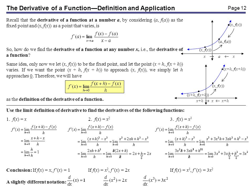 Finding an Equation of the Tangent Line Algebraically