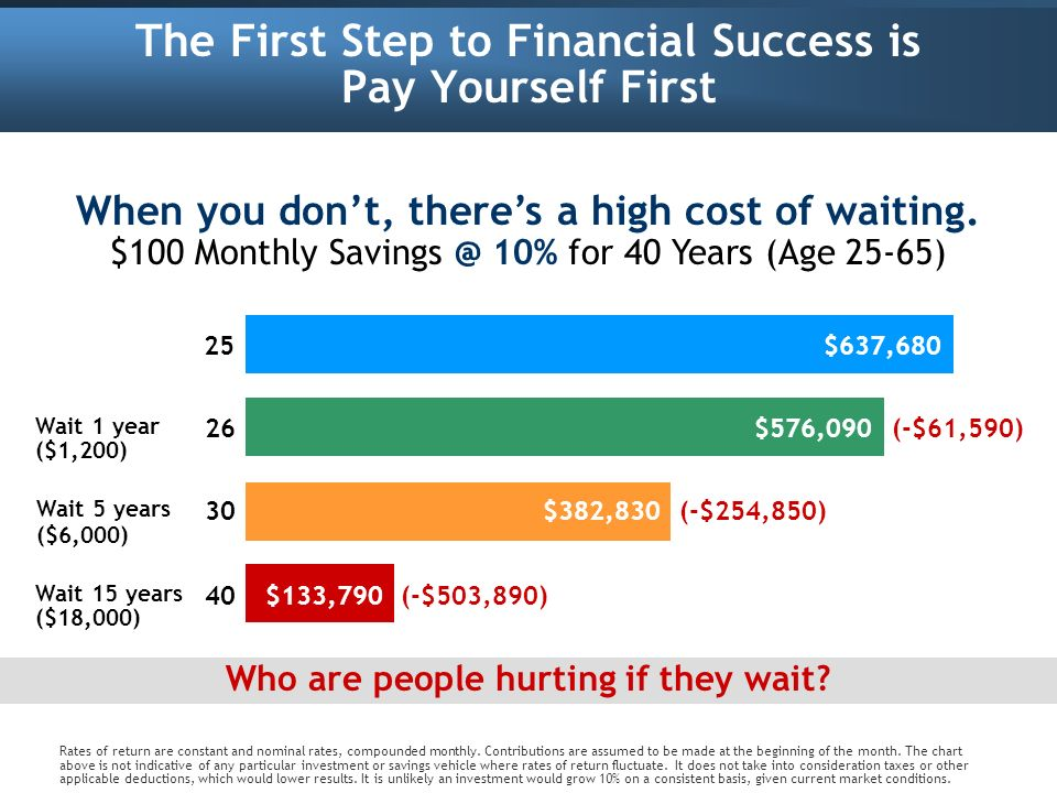 The First Step to Financial Success is Pay Yourself First