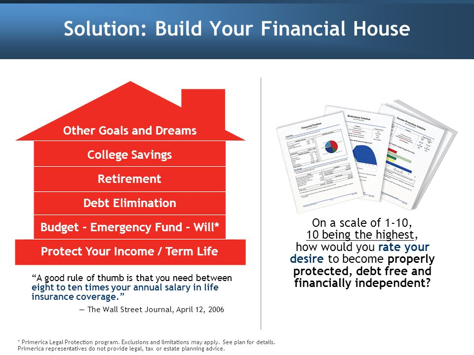 Solution: Build Your Financial House