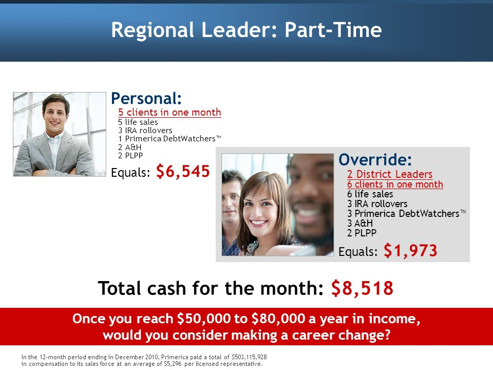 Regional Leader: Part-Time