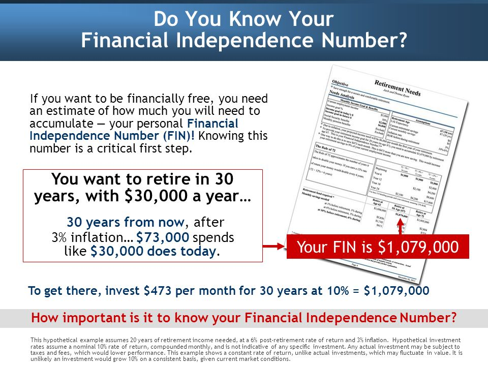 Do You Know Your Financial Independence Number