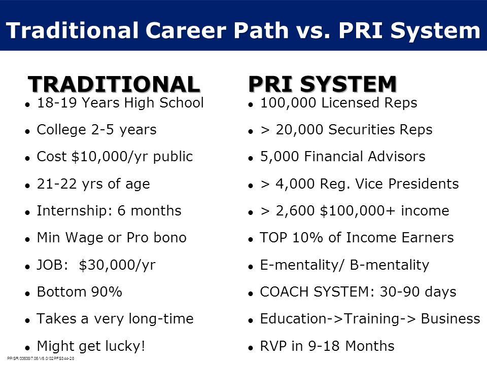 Traditional Career Path vs. PRI System