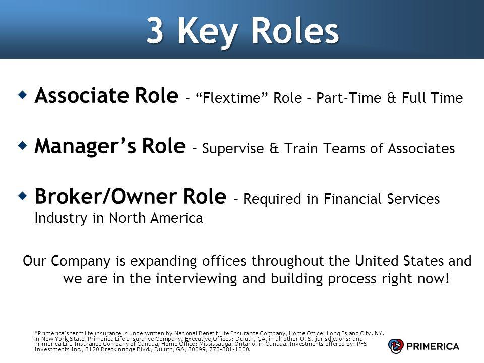 3 Key Roles Associate Role – Flextime Role – Part-Time & Full Time