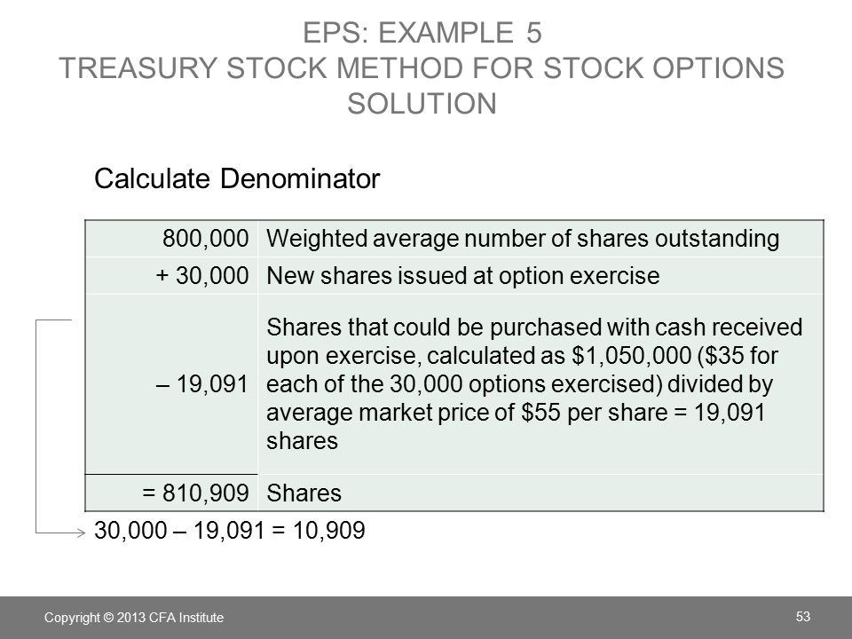 Stock & options solutions inc