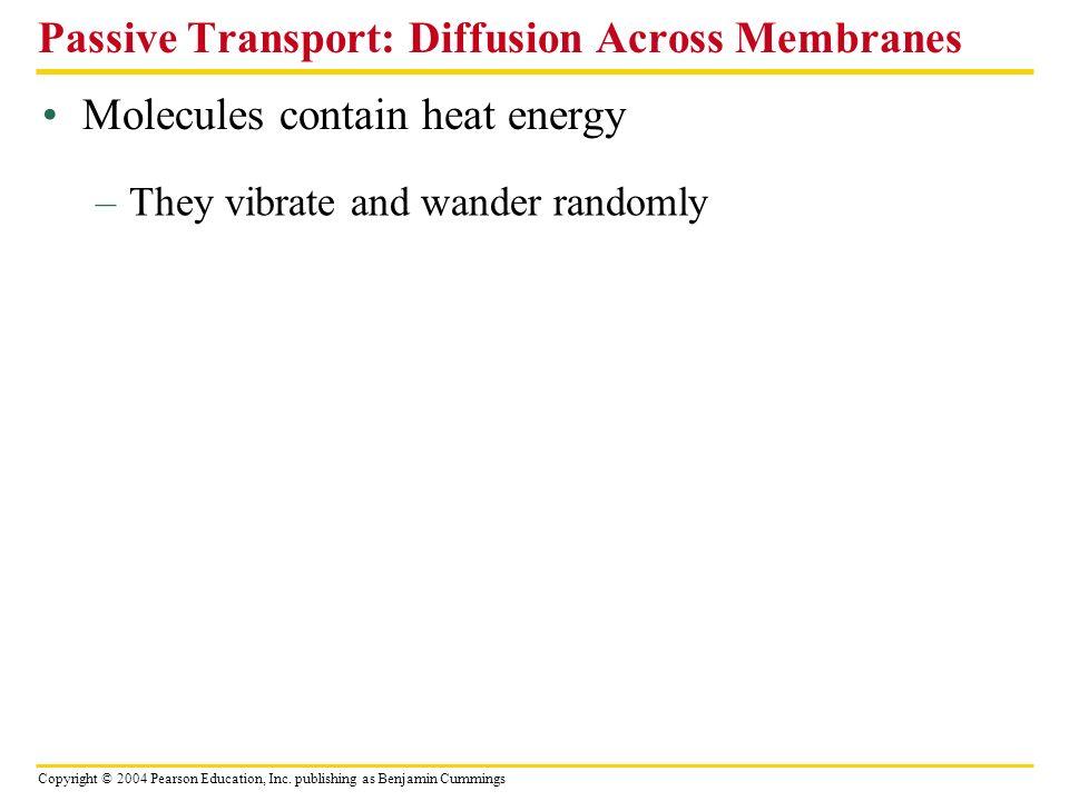 Passive Transport: Diffusion Across Membranes