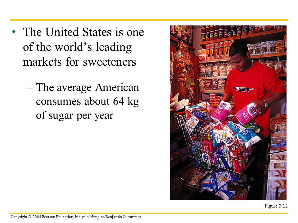 The United States is one of the world's leading markets for sweeteners