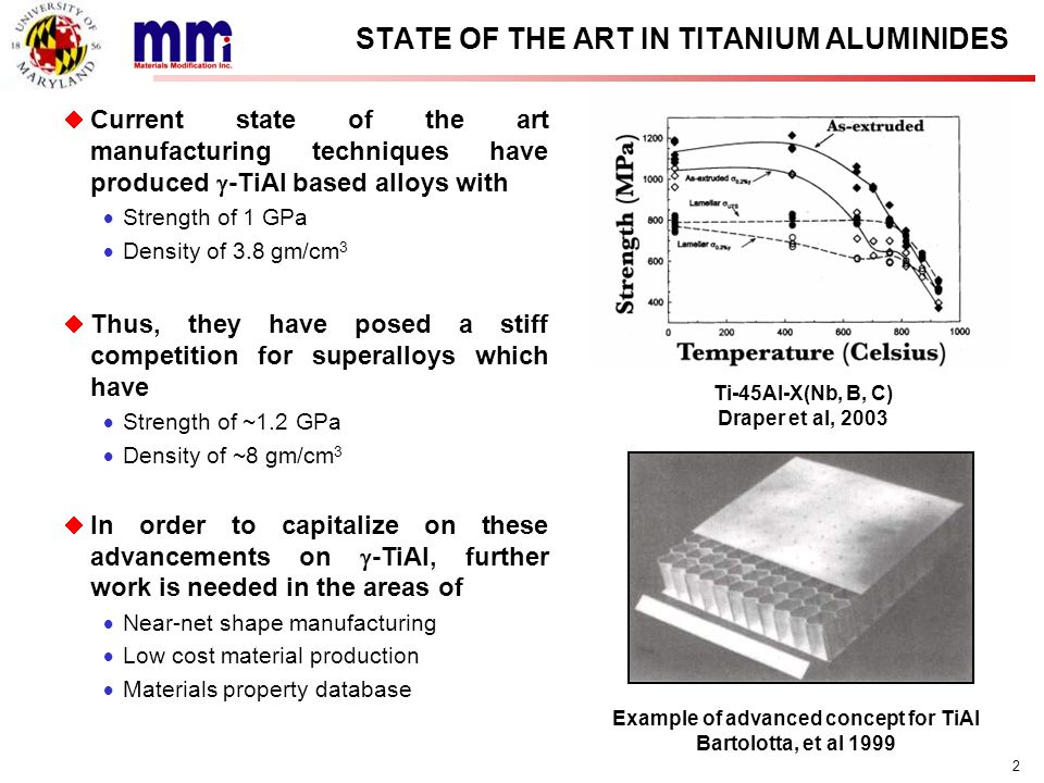 STATE OF THE ART IN TITANIUM ALUMINIDES