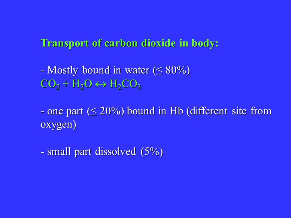 Transport of carbon dioxide in body: