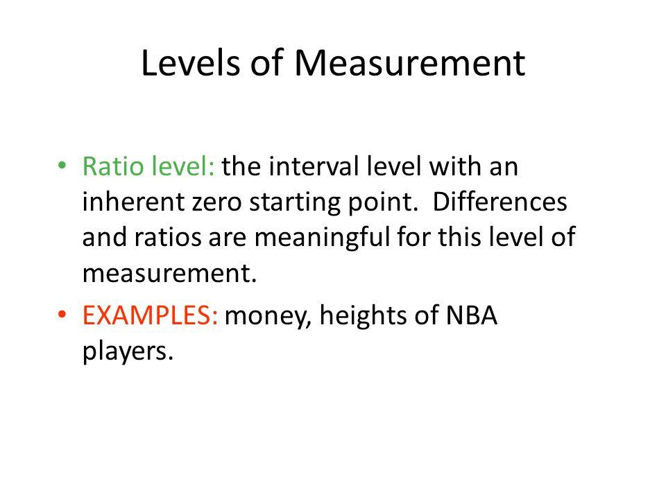 1-17 Levels of Measurement.