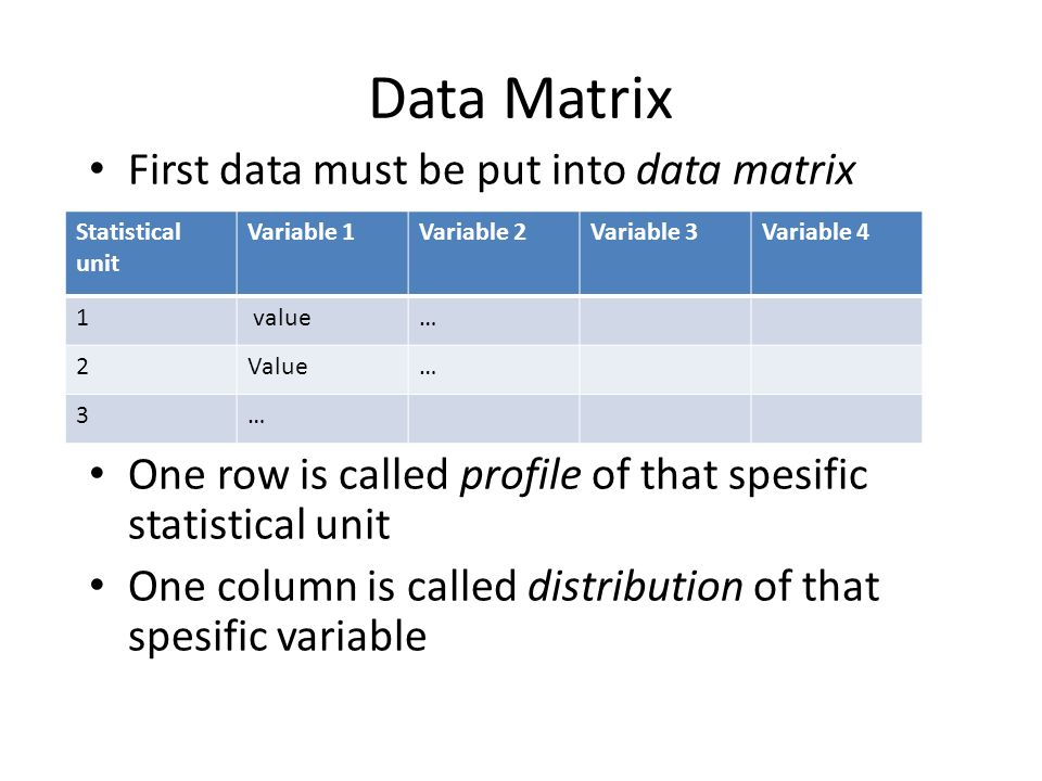 Data Matrix First data must be put into data matrix