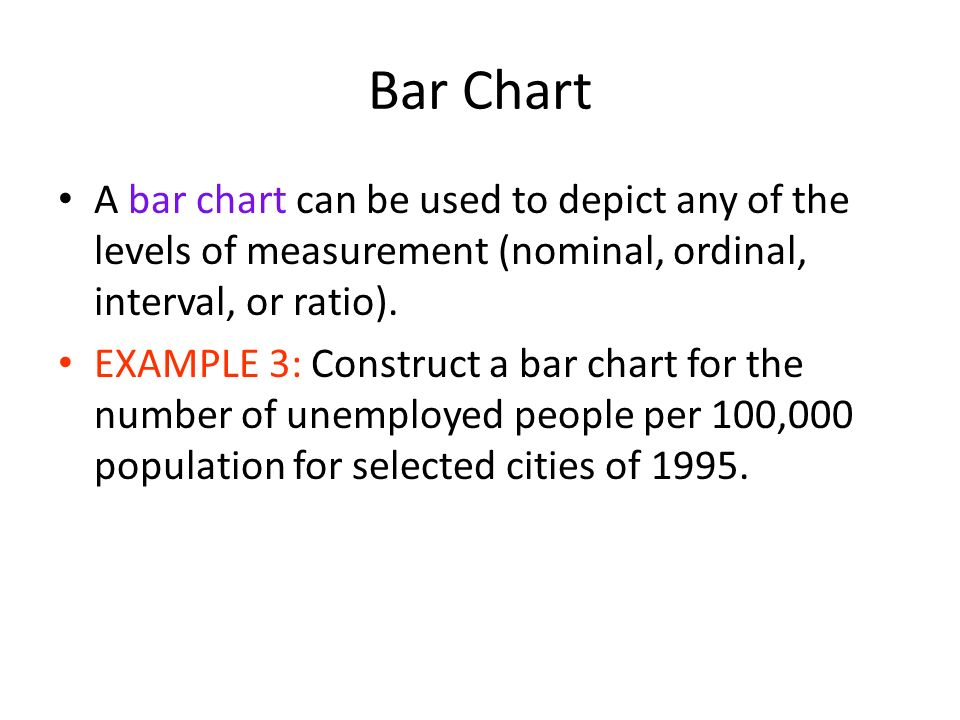 2-17 Bar Chart. A bar chart can be used to depict any of the levels of measurement (nominal, ordinal, interval, or ratio).