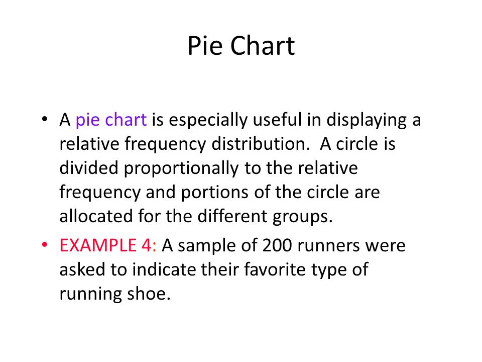 2-20 Pie Chart.