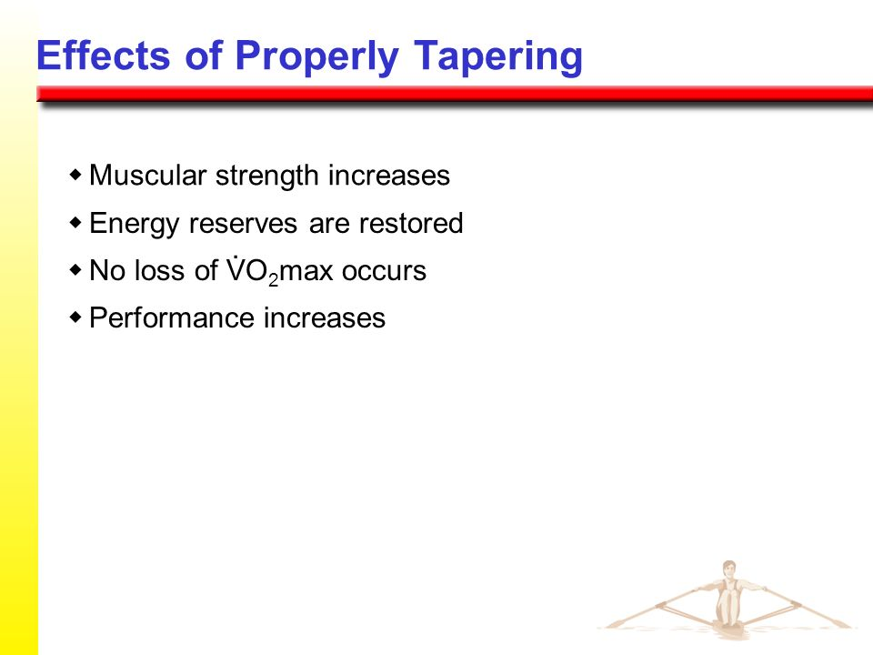 Effects of Properly Tapering