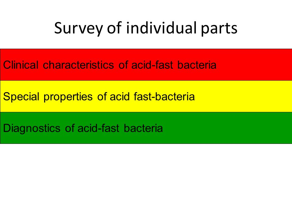 Survey of individual parts