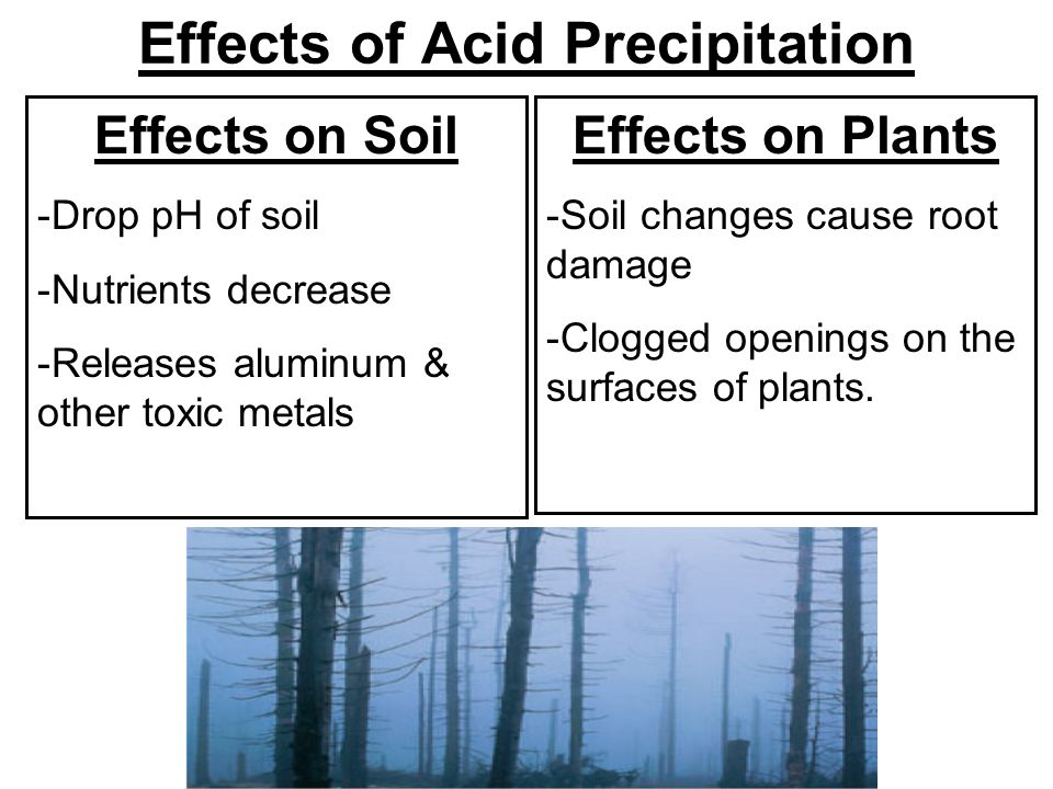 Any harmful substances that can buildup in the air to ...