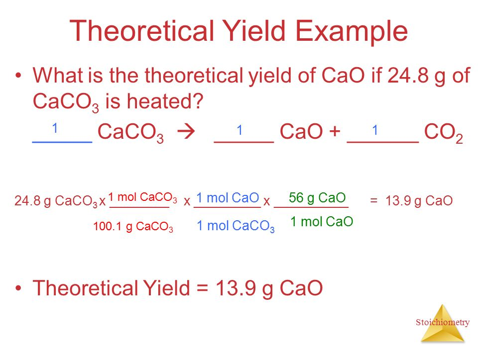 how to find theoretical yield in chemistry