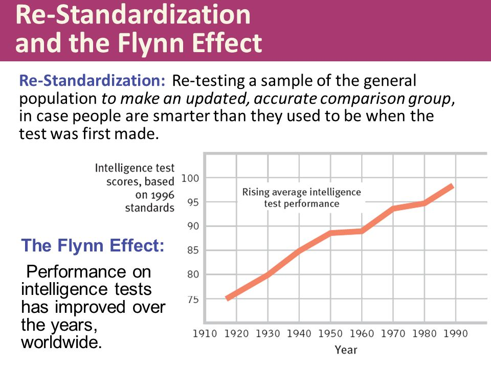 the flynn effecct The results of intelligence tests in different countries show that over the past century average iq has been increasing at a rate of about 3 points per decade.