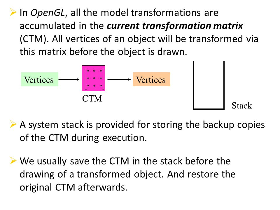 In OpenGL, all the model transformations are accumulated in the current transformation matrix (CTM). All vertices of an object will be transformed via this matrix before the object is drawn.
