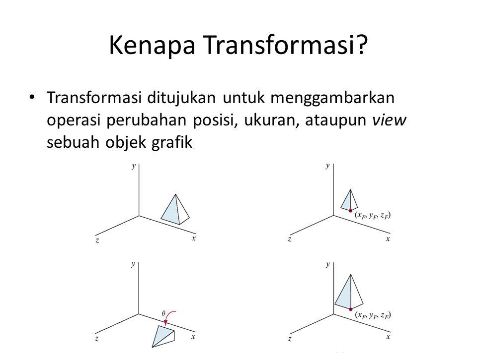 Kenapa Transformasi.