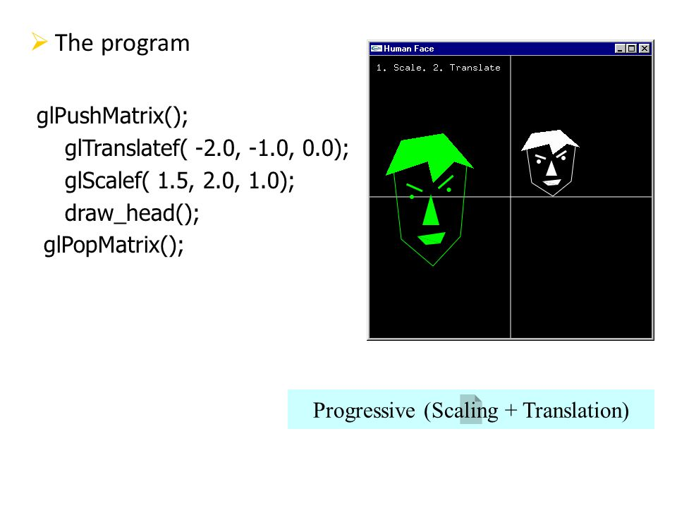Progressive (Scaling + Translation)